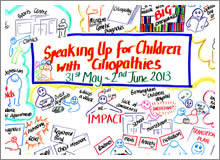 Speaking up for Children - Conference Talks Part 2