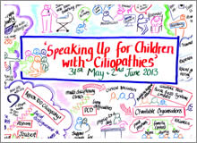 Speaking up for Children - Conference Talks Part 1